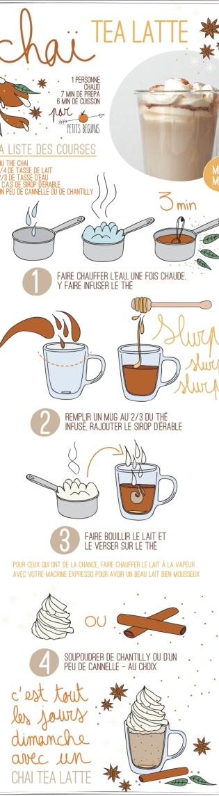 chai thé latté